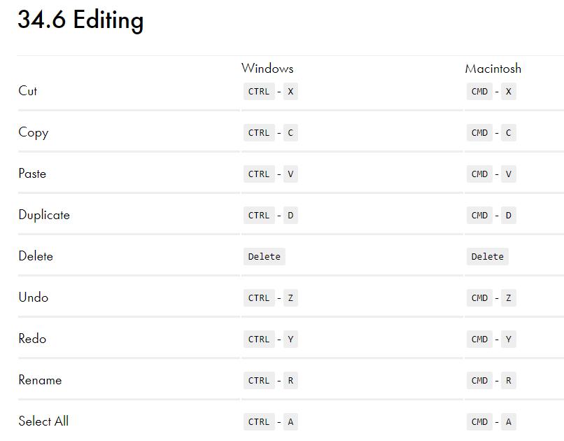 Ableton-editing-keyboard-shortcuts